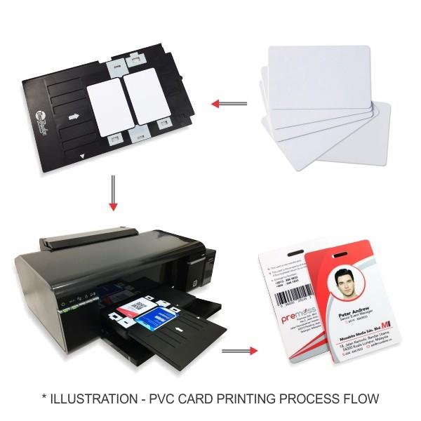 Blank Inkjet PVC ID Card for Epson Printer T60 | L800 | L805 (100pcs/pkt)